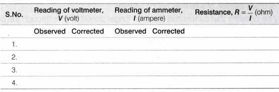 CBSE Class 10 Science Lab Manual - Ohm's Law - A Plus Topper