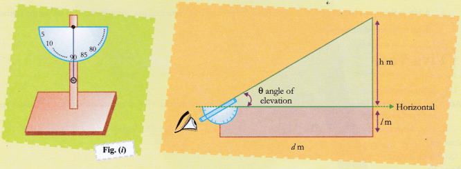 cbse-class-10-maths-lab-manual-making-of-a-clinometer-1