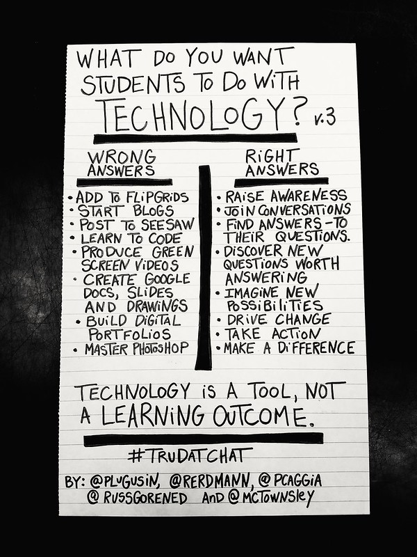 Image - Technology is a Tool - V3
