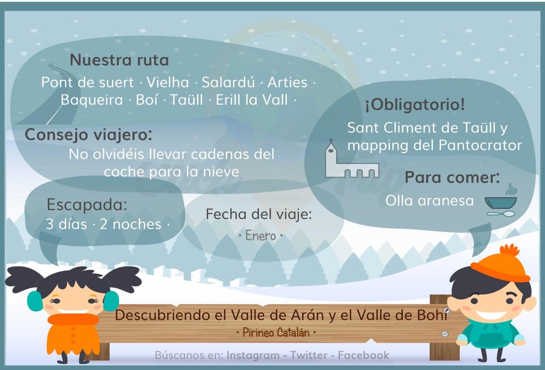 · Infografía ruta Valle de Bohí y Valle de Arán · ClickTrip · Qué visitar, ver y hacer.