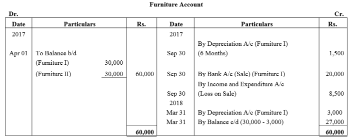 TS Grewal Accountancy Class 12 Solutions Chapter 7 Company Accounts Financial Statements of Not-for-Profit Organisations Q26