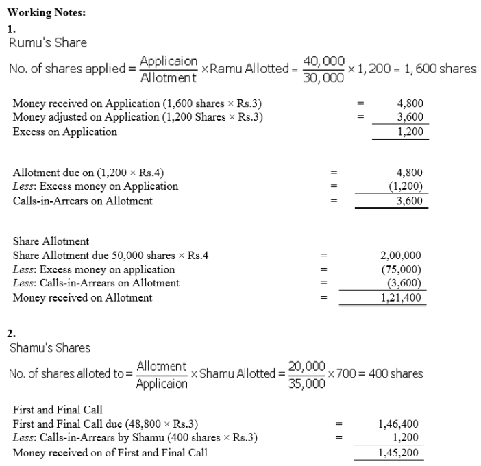 TS Grewal Accountancy Class 12 Solutions Chapter 8 Accounting for Share Capital Q84.3