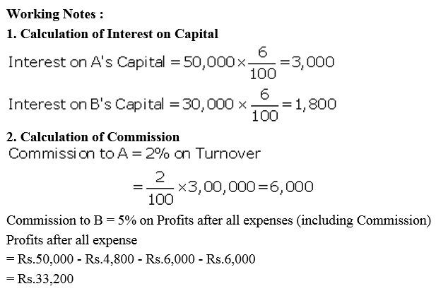 TS Grewal Accountancy Class 12 Solutions Chapter 1 Accounting for Partnership Firms - Fundamentals Q47.2
