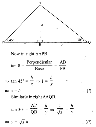 RD Sharma Class 10 Solutions Chapter 12 Heights and Distances MCQS - 6a