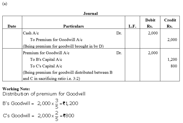 TS Grewal Accountancy Class 12 Solutions Chapter 4 Admission of a Partner Q22