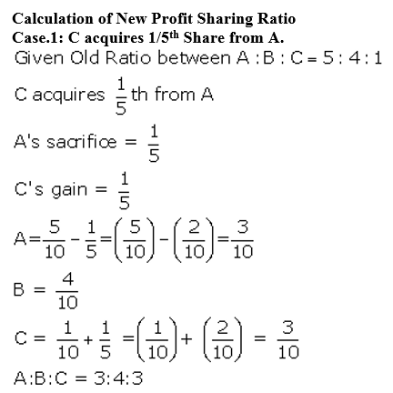 TS Grewal Accountancy Class 12 Solutions Chapter 3 Change in Profit Sharing Ratio Among the Existing Partners Q4