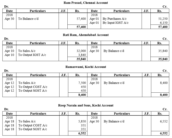 TS Grewal Accountancy Class 11 Solutions Chapter 8 Special Purpose Books II Other Books Q18.4