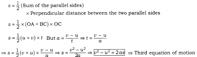 RBSE Solutions for Class 9 Science Chapter 9 Force and Motion