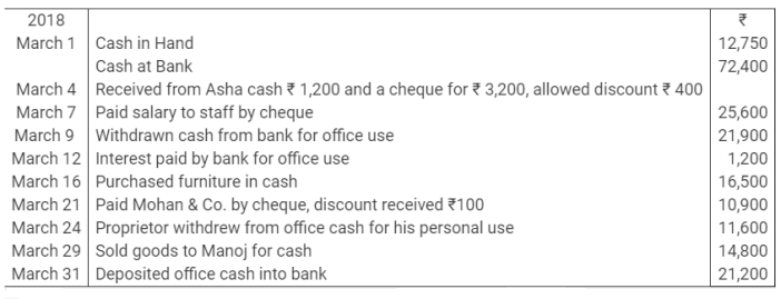 TS Grewal Accountancy Class 11 Solutions Chapter 7 Special Purpose Books I Cash Book Q6