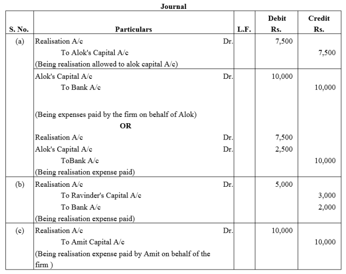 TS Grewal Accountancy Class 12 Solutions Chapter 6 Dissolution of Partnership Firm Q3