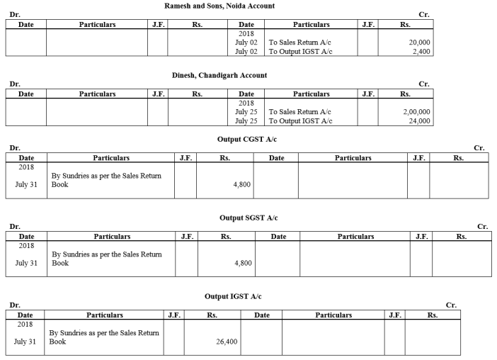 TS Grewal Accountancy Class 11 Solutions Chapter 8 Special Purpose Books II Other Books Q12.1