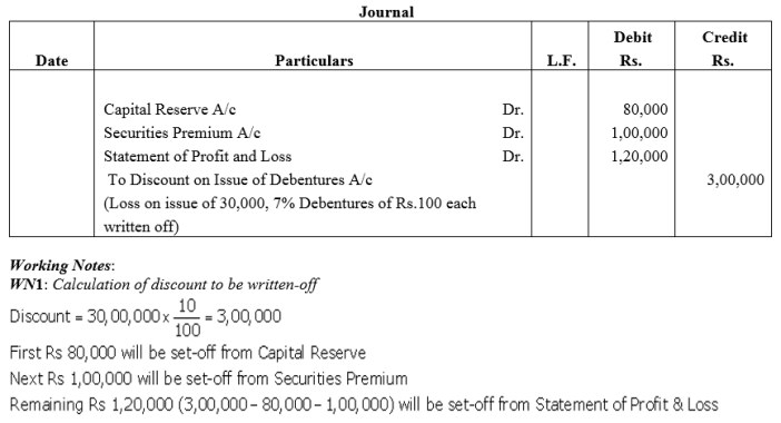 TS Grewal Accountancy Class 12 Solutions Chapter 9 Issue of Debentures Q47