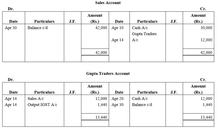 TS Grewal Accountancy Class 11 Solutions Chapter 6 Ledger Q4.8