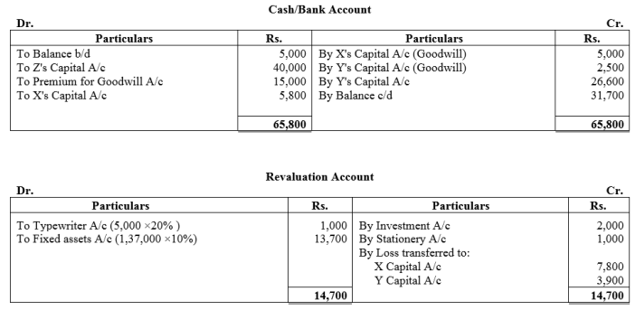 TS Grewal Accountancy Class 12 Solutions Chapter 4 Admission of a Partner Q79.3