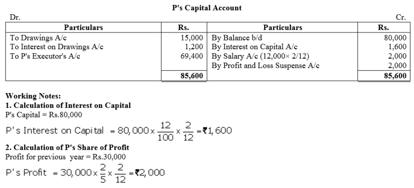 TS Grewal Accountancy Class 12 Solutions Chapter 5 Retirement Death of a Partner Q67