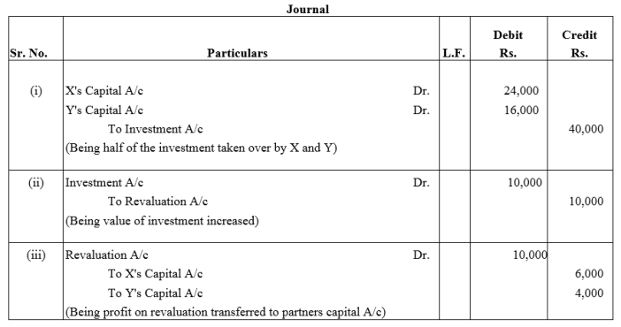 TS Grewal Accountancy Class 12 Solutions Chapter 4 Admission of a Partner Q52