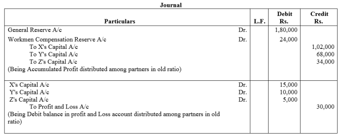 TS Grewal Accountancy Class 12 Solutions Chapter 5 Retirement Death of a Partner Q30