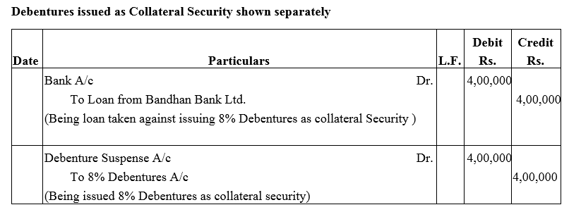 TS Grewal Accountancy Class 12 Solutions Chapter 9 Issue of Debentures Q28