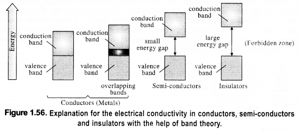 NCERT Solutions for Class 12 Chemistry Chapter 1 The Solid State 23