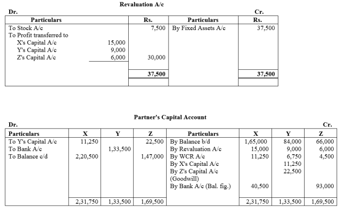 TS Grewal Accountancy Class 12 Solutions Chapter 5 Retirement Death of a Partner Q51