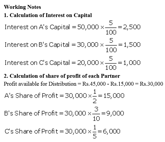 TS Grewal Accountancy Class 12 Solutions Chapter 1 Accounting for Partnership Firms - Fundamentals Q51.2