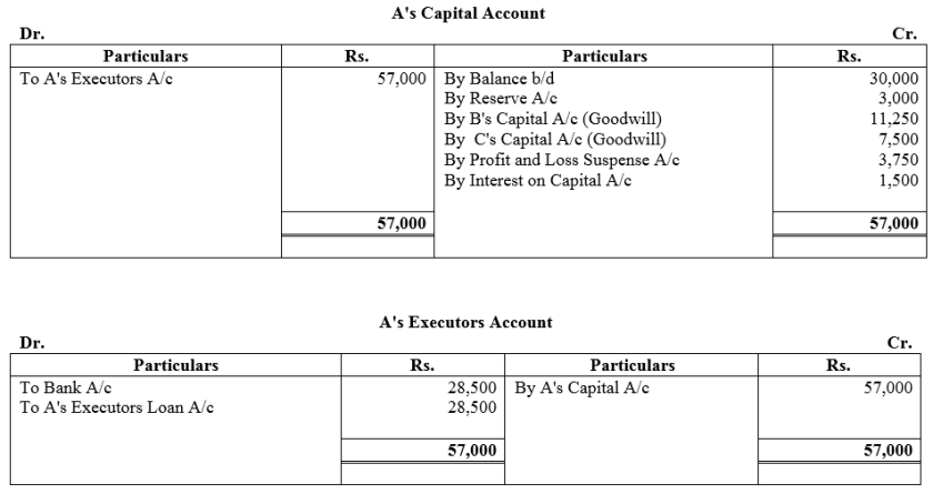 TS Grewal Accountancy Class 12 Solutions Chapter 5 Retirement Death of a Partner Q70