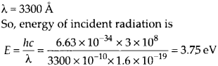 NCERT Solutions for Class 12 Physics Chapter 11 Dual Nature of Radiation and Matter 56