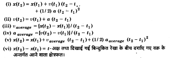 UP Board Solutions for Class 11 Physics Chapter 3 Motion in a Straight Line 28a
