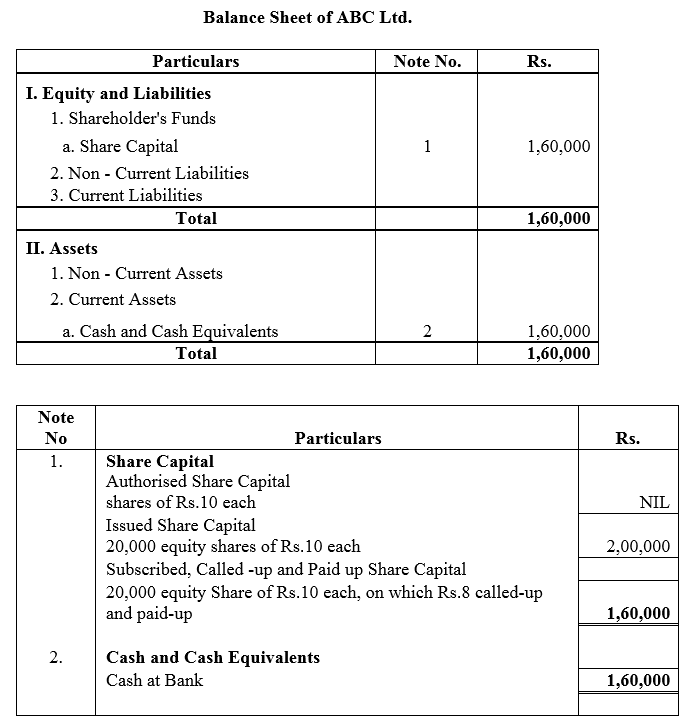 TS Grewal Accountancy Class 12 Solutions Chapter 8 Accounting for Share Capital Q16.2