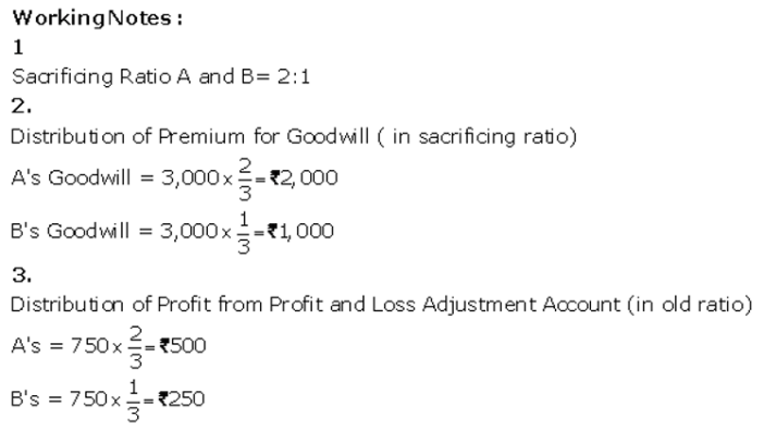 TS Grewal Accountancy Class 12 Solutions Chapter 4 Admission of a Partner Q61.3