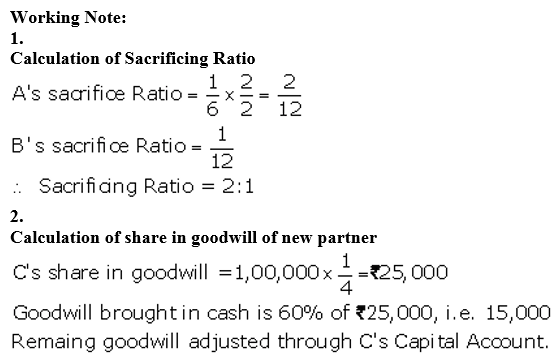 TS Grewal Accountancy Class 12 Solutions Chapter 4 Admission of a Partner Q34.1