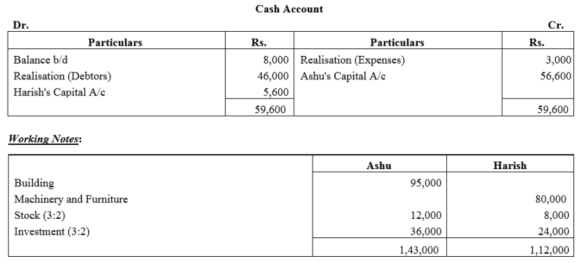 TS Grewal Accountancy Class 12 Solutions Chapter 6 Dissolution of Partnership Firm Q26.2