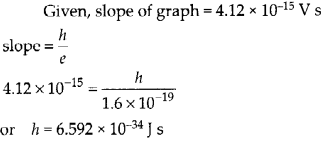 NCERT Solutions for Class 12 Physics Chapter 11 Dual Nature of Radiation and Matter 10