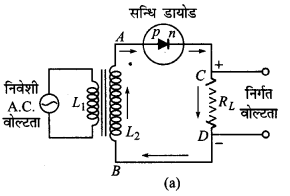 UP Board Solutions for Class 12 Physics Chapter 14 Semiconductor Electronics Materials, Devices and Simple Circuits d3