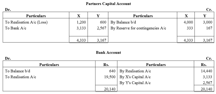TS Grewal Accountancy Class 12 Solutions Chapter 6 Dissolution of Partnership Firm Q18.1
