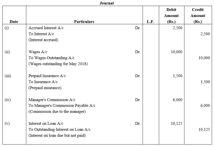 TS Grewal Accountancy Class 11 Solutions Chapter 8 Special Purpose Books II Other Books Q16