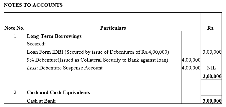 TS Grewal Accountancy Class 12 Solutions Chapter 9 Issue of Debentures Q29.1