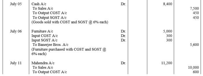 TS Grewal Accountancy Class 11 Solutions Chapter 5 Journal Q13.1