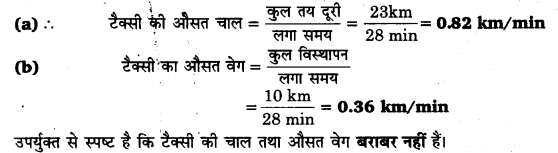 Samtal Me Gati In English UP Board Solutions For Class 11 Physics Chapter 4