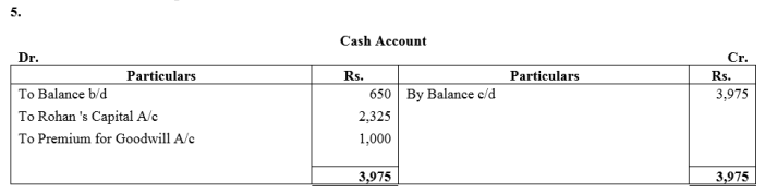TS Grewal Accountancy Class 12 Solutions Chapter 4 Admission of a Partner Q89.4