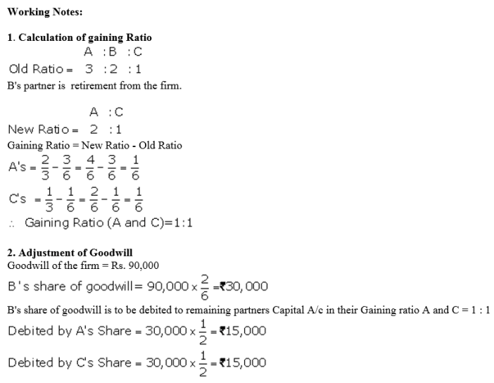 TS Grewal Accountancy Class 12 Solutions Chapter 5 Retirement Death of a Partner Q21.1