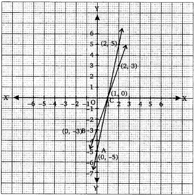 Pair Of Linear Equations In Two Variables Class 10 Maths NCERT Solutions Ex 3.7 6b