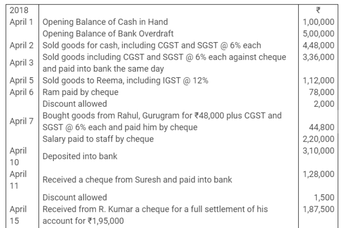 TS Grewal Accountancy Class 11 Solutions Chapter 7 Special Purpose Books I Cash Book Q15