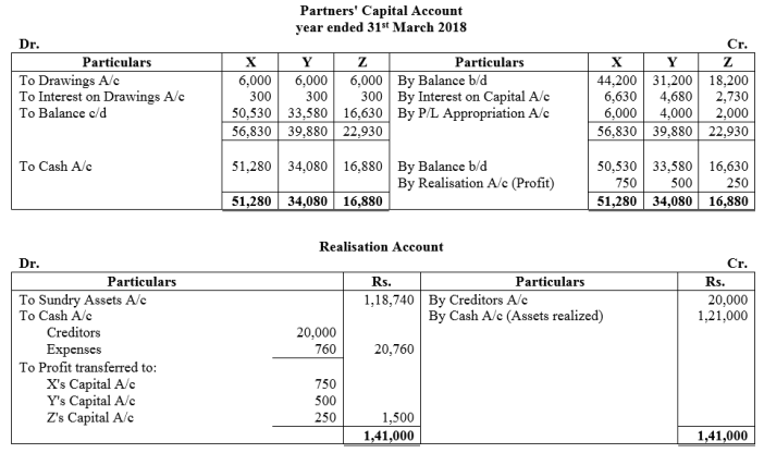 TS Grewal Accountancy Class 12 Solutions Chapter 6 Dissolution of Partnership Firm Q51.2