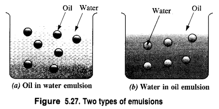 NCERT Solutions for Class 12 Chemistry Chapter 5 Surface Chemistry 8