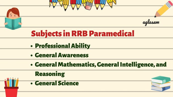 RRB Paramedical Subjects 2019