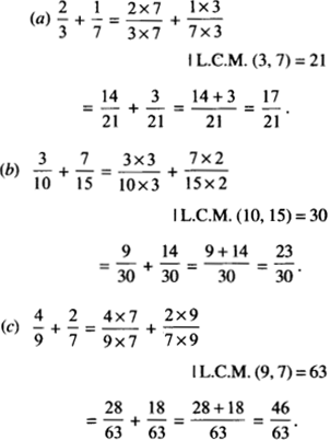NCERT Solutions for Class 6 Maths Chapter 7 Fractions 99