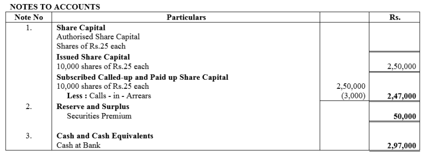 TS Grewal Accountancy Class 12 Solutions Chapter 8 Accounting for Share Capital Q10.8