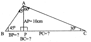 Kerala SSLC Maths Model Question Papers with Answers Paper