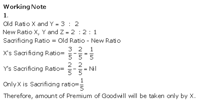 TS Grewal Accountancy Class 12 Solutions Chapter 4 Admission of a Partner Q90.2